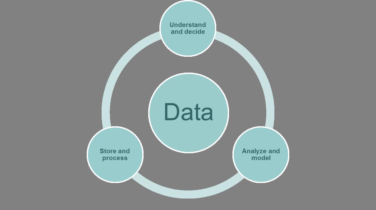 Veri Bilimi #2 - (Veri Bilimci - Data Scientist Kimdir?)