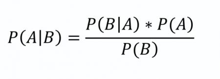 Bayes Teoremi Giriş
