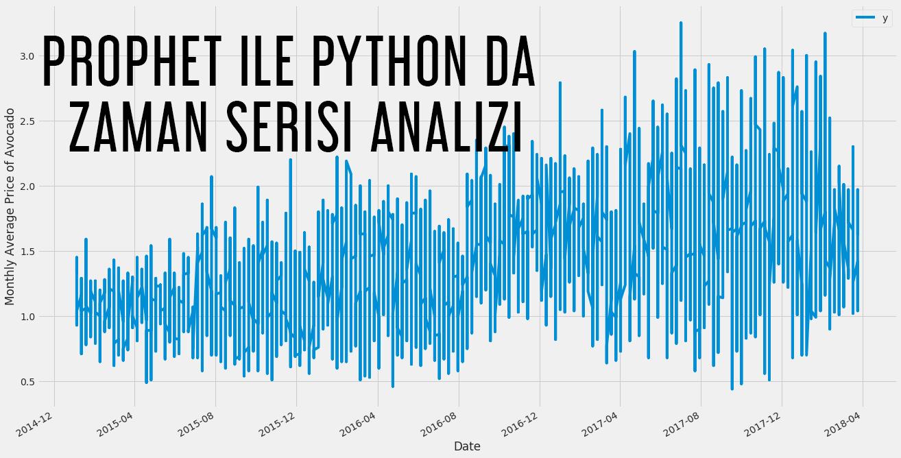 Python ile Zaman Serisi Analizi