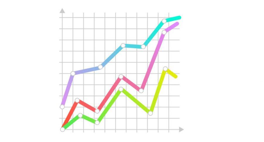 Veri Analizi - E-ticaret Uygulaması