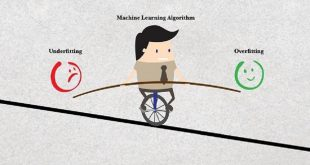 Makine öğrenmesi az öğrenme ile aşırı öğrenme arasındaki dengeyi bulmaktır.