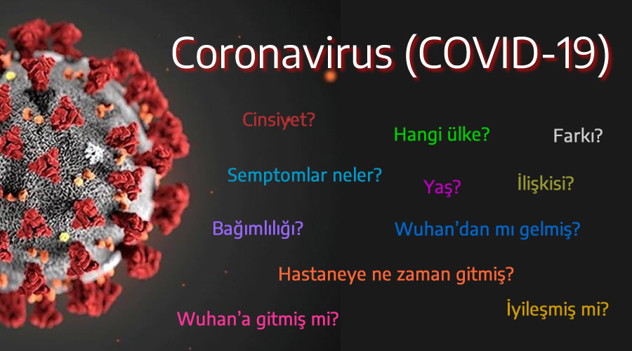 COVID-19 VERİ ANALİZİ